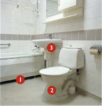 städning badrum i lägenhet